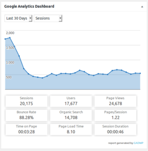 temporary drop in traffic after 301 redirect