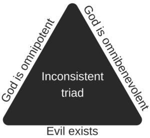 Atheist argument: the problem of evil